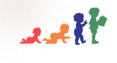 Sự phát triển của trẻ trong độ tuổi mầm non