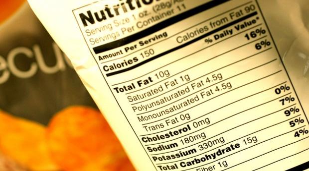 static-food-labels